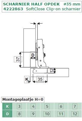 INBOORSCHARNIER 110° SEVROLL CE opschroef*boorbeeld 48mm*half opdek*veer